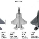 چین پیشرفته ترین جنگنده جهان را با موفقیت کپی کرد!!