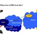 تفاوت Gprs با Wap چیست؟