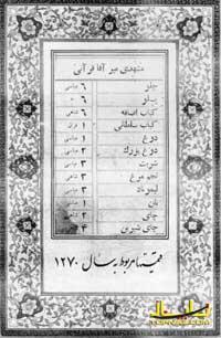 منوی یک رستوران و قیمتهایش در سال 1270