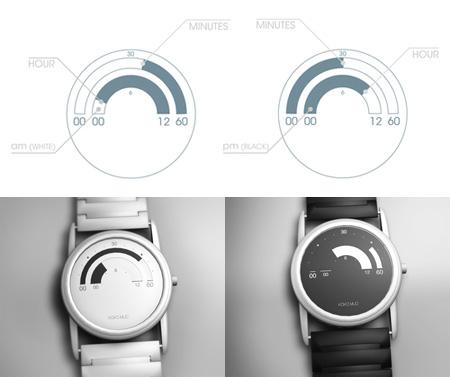 مدل ساعت مچی پیشرفته