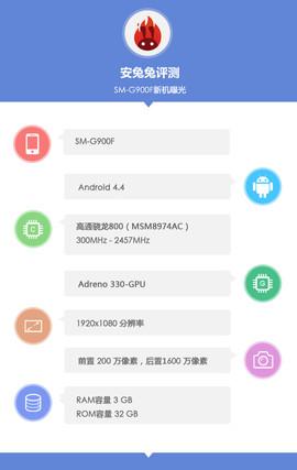 آخرین اطلات از گلکسی اس 5 _ Galaxy S5