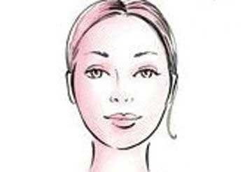 مدل موی مناسب برای انواع صورت زنانه