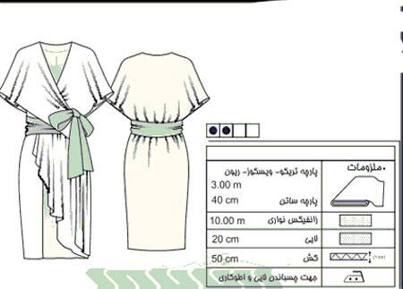 5452 الگو دوخت مانتو تصویری و روش دوخت مانتو به بهترین شکل برای اندام های مختلف مدل لباس