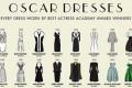 عکس از لباس برندگان زن اسکار
