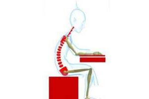 نحوه درست نشستن برای جلوگیری از درد کمر