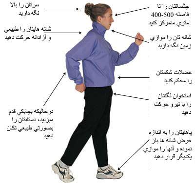 پیاده روی,اصول صحیح پیاده روی,وضعیت بدن هنگام پیاده روی