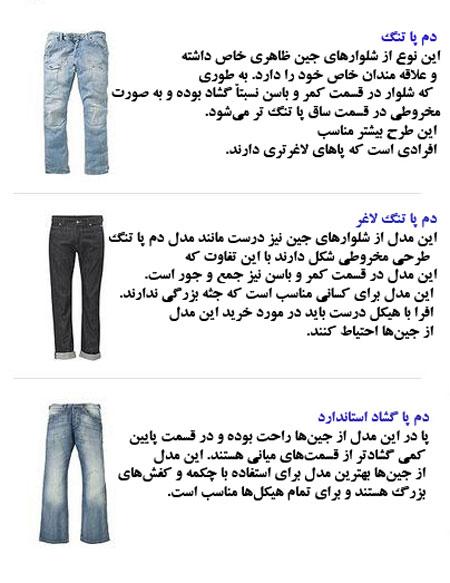 راهنمای خرید شلوار جین, شلوار جین مردانه