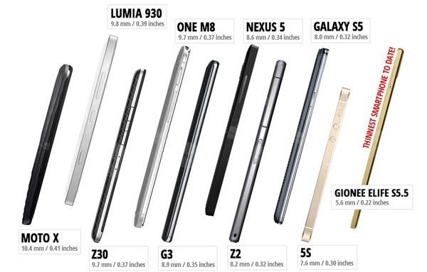 معرفی نازک ترین و بازیک ترین گوشی های دنیا