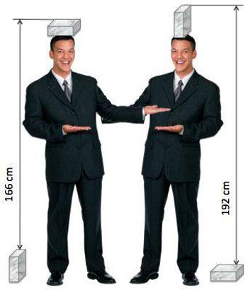 معما: قد این شخص چقدر است؟
