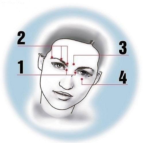 ماساژ چشم و از بین بردن خستگی کار با کامپیوتر