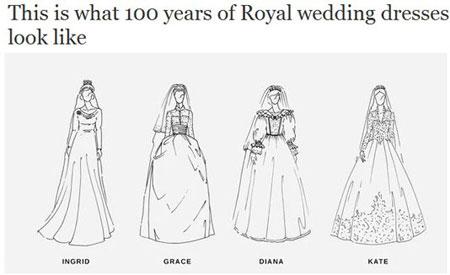 آشنایی با لباس عروس های پرنسس های جهان,لباس عروسی پرنسس های جهان