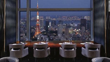 مکانهای تفریحی توکیو,جاهای دیدنی توکیو