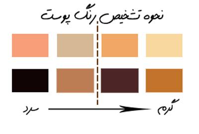 روش ست کردن لباس متناسب با رنگ پوست