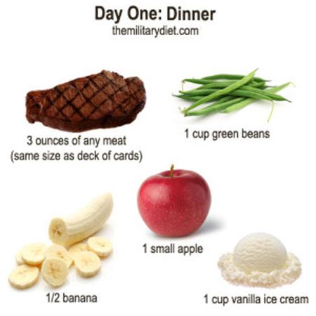 رژیم غذایی برای کاهش وزن,برنامه رژیم غذایی برای کاهش وزن,راحت ترین رژیم غذایی برای کاهش وزن