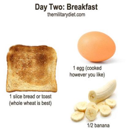 رژیم غذایی برای کاهش وزن زیاد,رژیم غذایی برای کاهش وزن,برنامه رژیم غذایی برای کاهش وزن