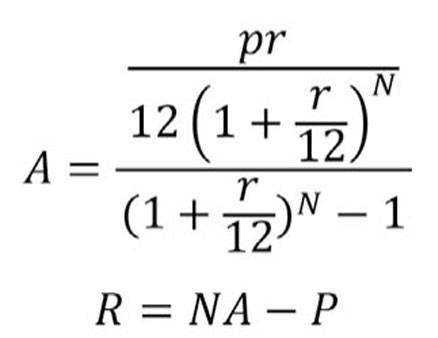 روش های محاسبه نرخ سود تسهیلات بانکی + فرمول محاسبه سود