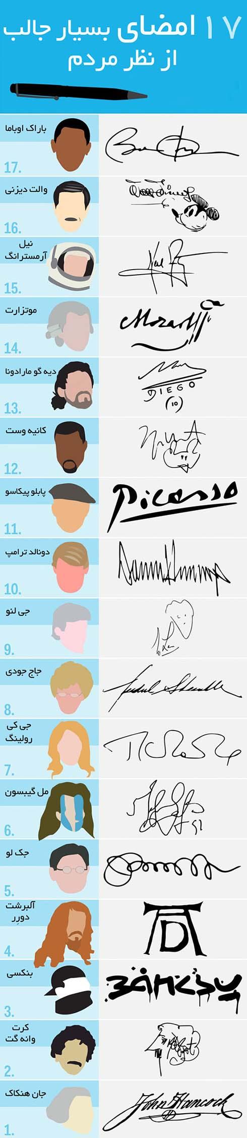 امضای افراد معروف دنیا چه شکلی است؟! + تصاویر