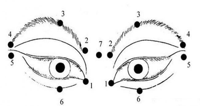 روش هایی برای تقویت کردن بینایی چشم ها