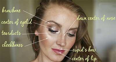 روش های آرایش صورت برای حجم دادن به چهره