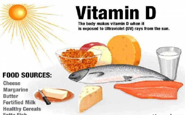 ویتامین های ضروری که باعث تقویت دستگاه گوارش می شوند