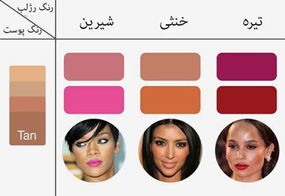راهنمای انتخاب رژ لب مناسب ( بهترین رنگ رژ لب )