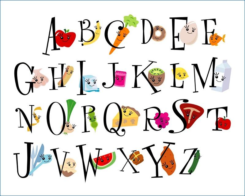 حروف الفبای انگلیسی به ترتیب و روش تلفظ آن