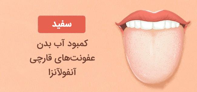 رنگ زبان سفید