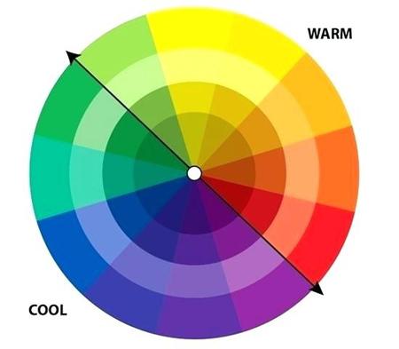 روش استفاده از رنگ های سرد و گرم در دکوراسیون