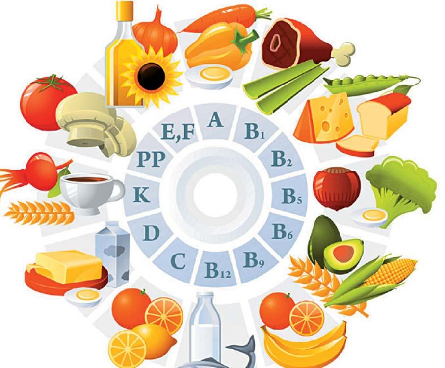 میزان ویتامین مورد نیاز روزانه