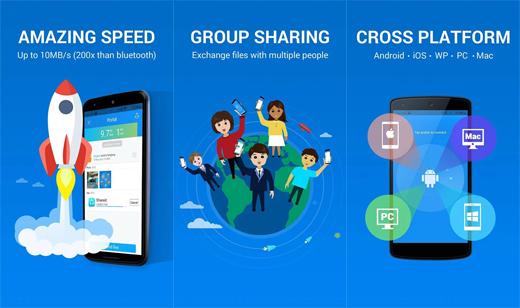آموزش انتقال مخاطبین در تلفن های هوشمند