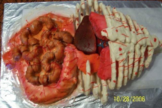 خوراکی های وحشتناک